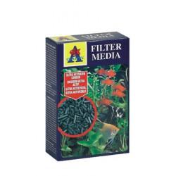 Filtermedia